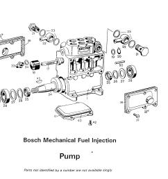 bosch mechanical fuel injection pump assembly section [ 2708 x 1847 Pixel ]